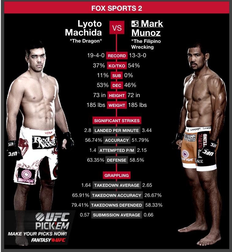 2013-1001_New-UFC-Manchester-2013