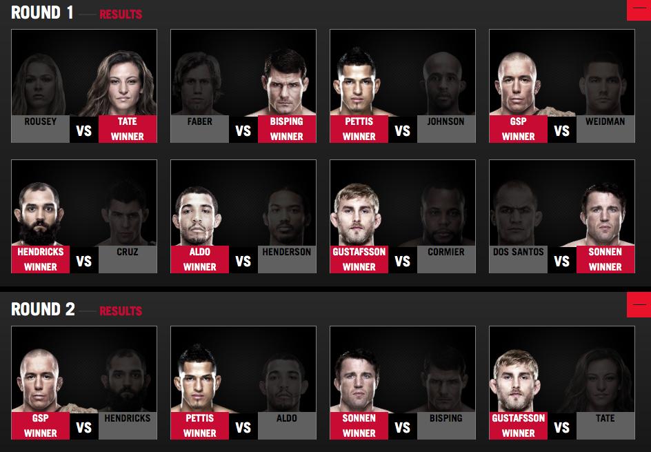 Round 1 Round 2 EA Sports UFC