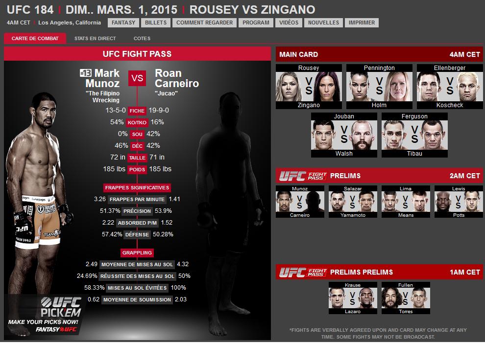 UFC-184-Munoz-vs-Carneiro