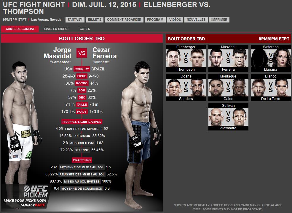 Cezar-Mutant-UFC-189