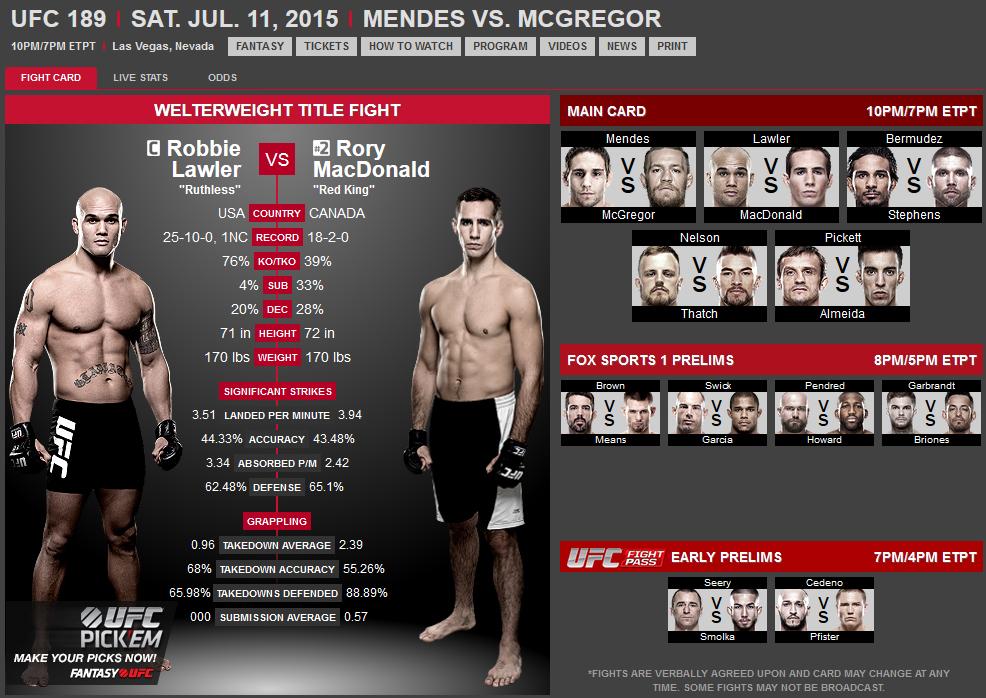UFC-189-Lawler-Mcdonald